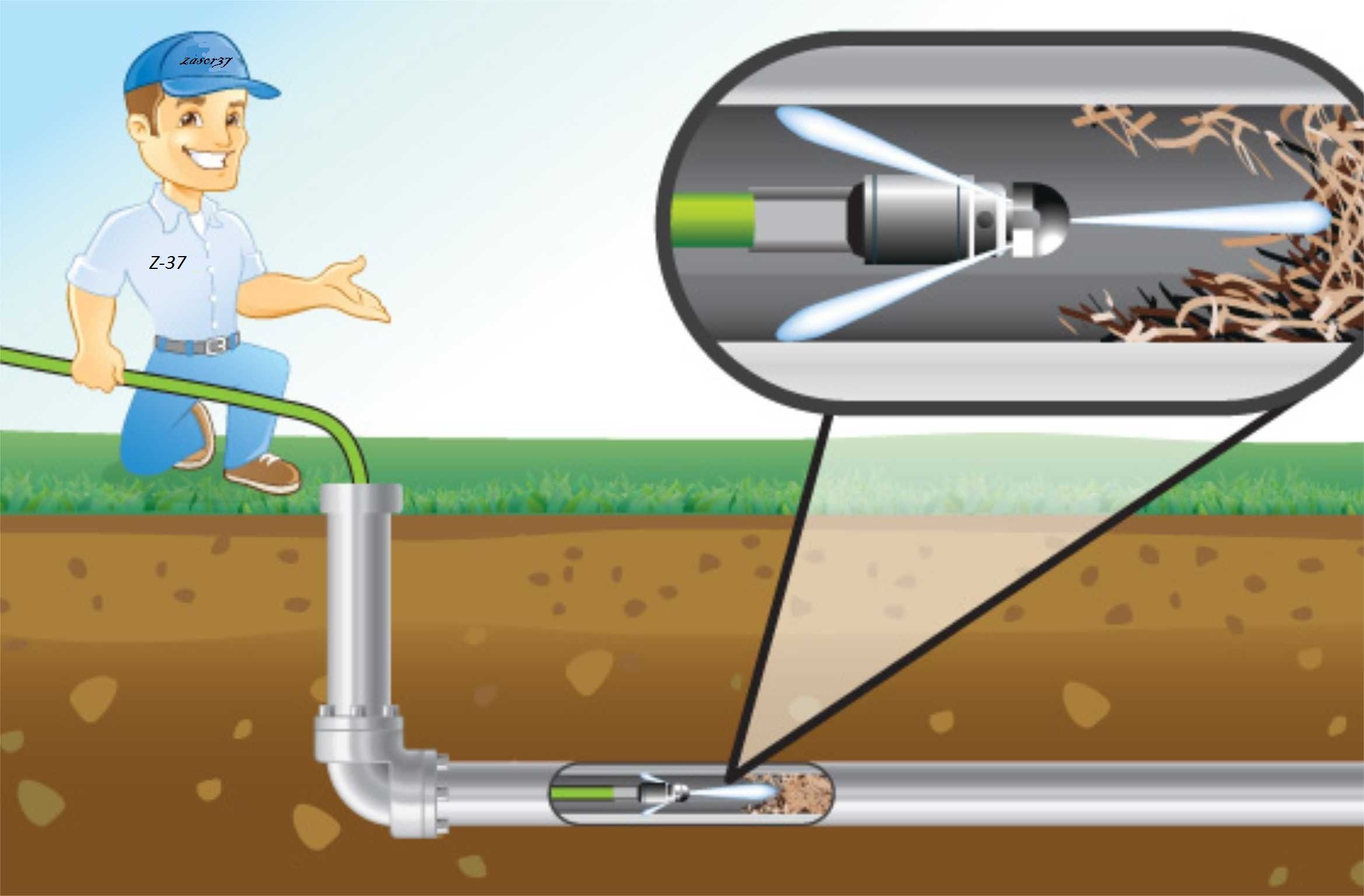 Гидродинамическая промывка канализации. Описание процесса в виде схемы.